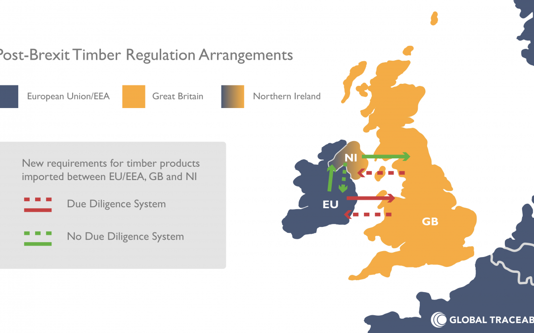 UK Timber Regulation: What Brexit means for UK & EU Businesses